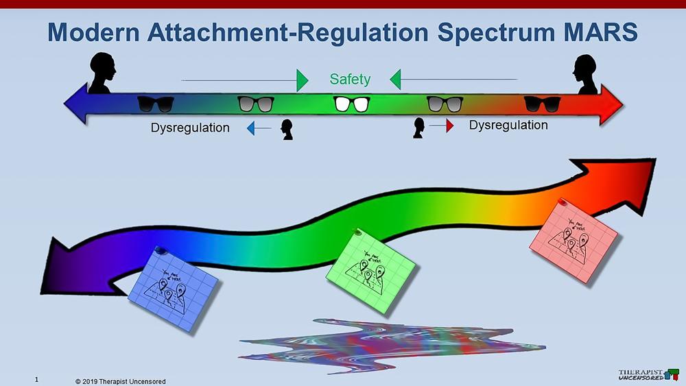 The-Modern-Attachment-Regulation-Spectrum-(MARS)